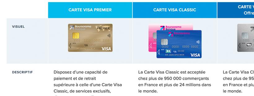 Carte Bancaire Boursorama.Quelle Condition Pour Obtenir La Visa Premier Boursorama